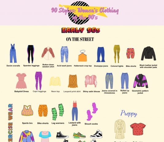 Early 90s fashion trends with different types of clothing from the period