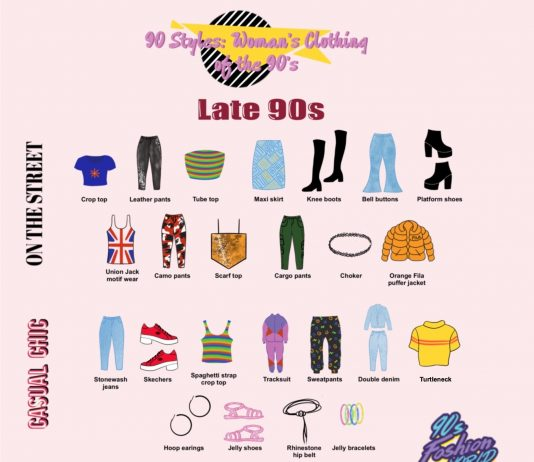 Late 90s Fashion Trends including casual chic and on the street