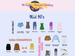 Clothing from the mid 90s with trends such as the school girl look